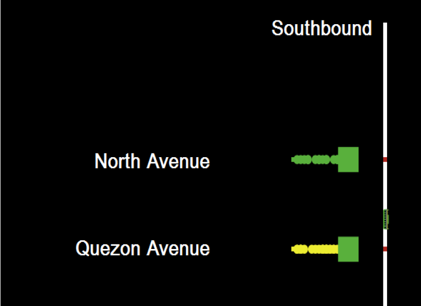 Snippet of the agent-based model for MRT3